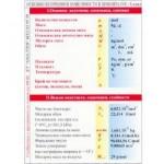 Основни величини и зависимости в химията