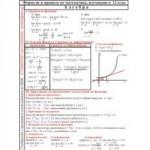 Математика  – минисправочник