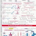 Минисправочник Органична химия